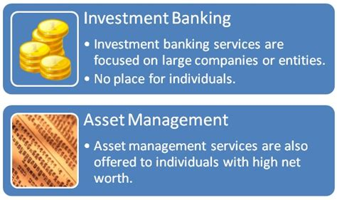 bank asset management company difference between asset management and investment banking