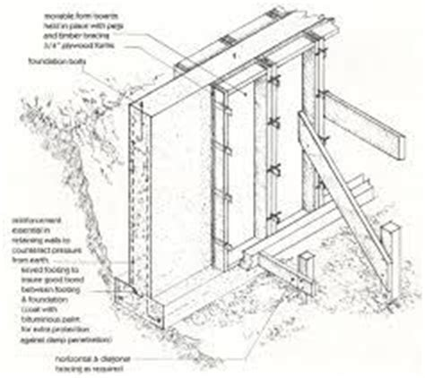 cast in place concrete wall section concrete walls places and search on pinterest