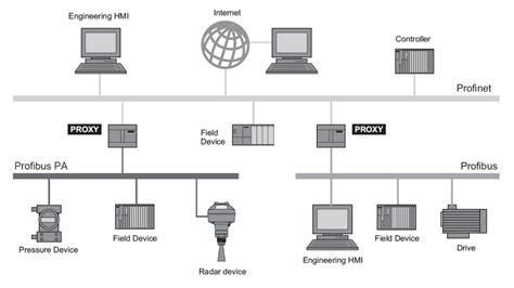hmi wiring diagram 18 wiring diagram images wiring