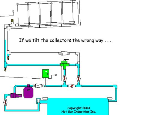Solar Pool Heater Plumbing Diagram by Plumbing And Controlling Solar Swimming Pool Heating Systems