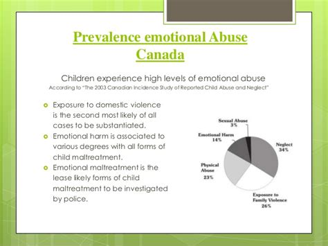 Ala Detox Symptoms by Emotional Abuse Mula