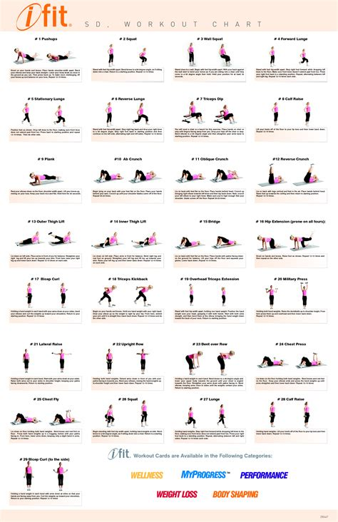 best photos of home workout exercises chart printable