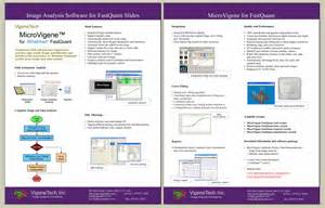 Software Product Data Sheet by Fastquant