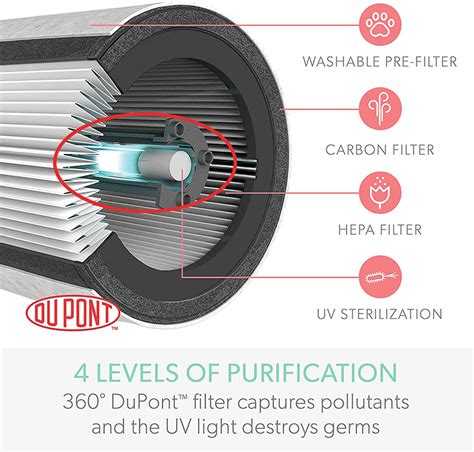 uv air purifiers  mold   specs