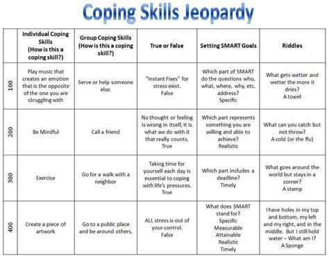 Psych Nursing Group Worksheet | coping skills jeopardy game from rectherapyideas good