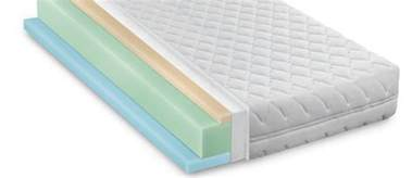 Marks Mattress Outlet by Comparisons Archives Marks Mattress Outlet