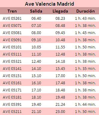 salidas ave madrid billetes ave valencia madrid precios desde 21 70