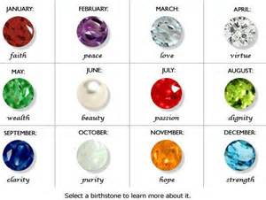 oct birthstone color great birthstone chart i they use opal for october