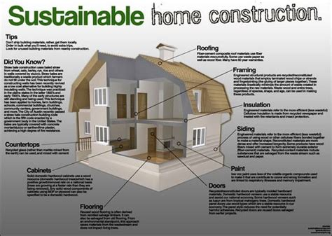 green building house plans the world s catalog of ideas