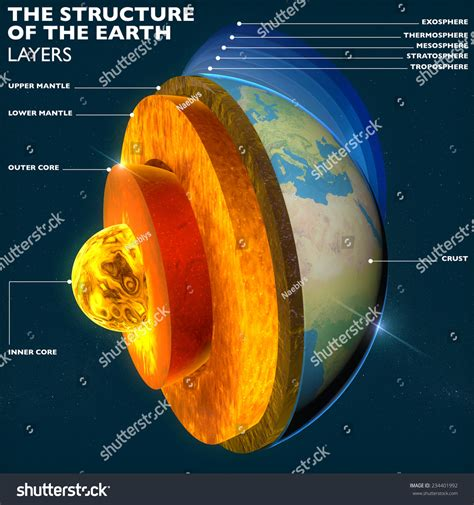 sections of the earth core section layers earth sky split stock illustration