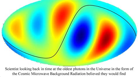 cosmic background radiation looking back at the beginning of time at the cosmic