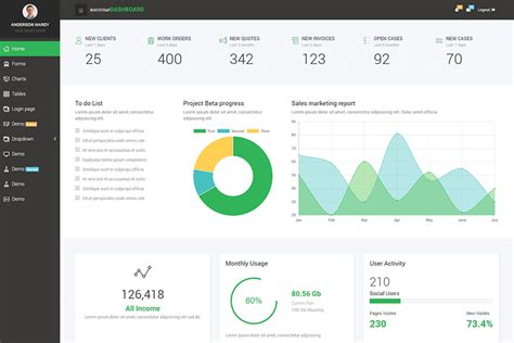 redial bootstrap 4 admin dashboard template by free bootstrap 4 admin dashboard template 6 pages 6