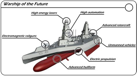 trimaran warship design us navy paint schemes us free engine image for user
