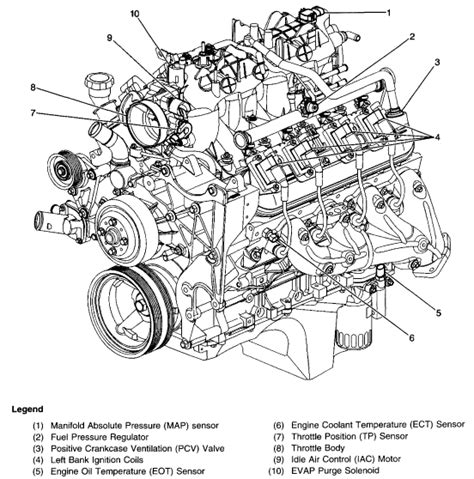 1993 gmc suburban oil type specs view manufacturer details chevrolet tahoe 5 3 1999 auto images and specification