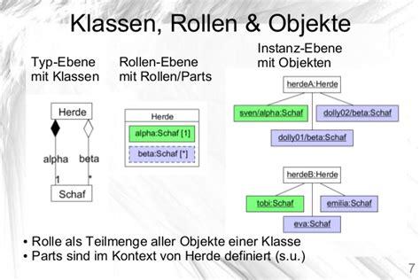 structure diagram uml uml composite structure diagrams