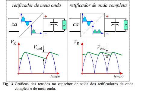 capacitor no retificador capacitor no retificador 28 images resolvido diodos capacitores eletr 244 nica clube do