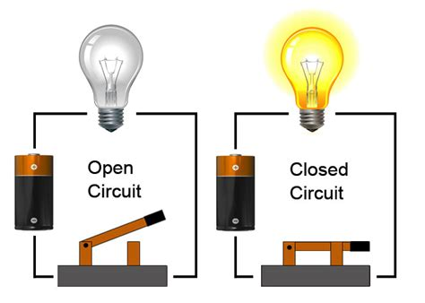 open and closed circuits for introduction to basic electronics electronic components