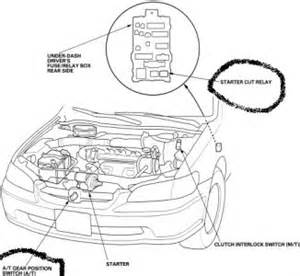 honda accord starter solenoid location honda get free