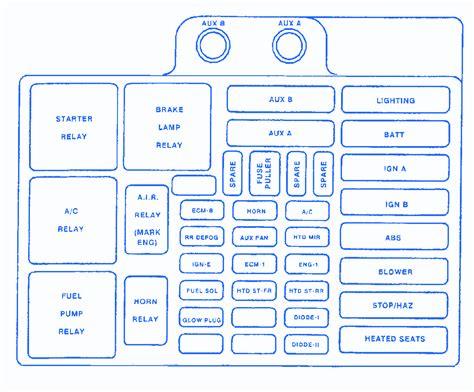 chevy    main enigne fuse boxblock circuit