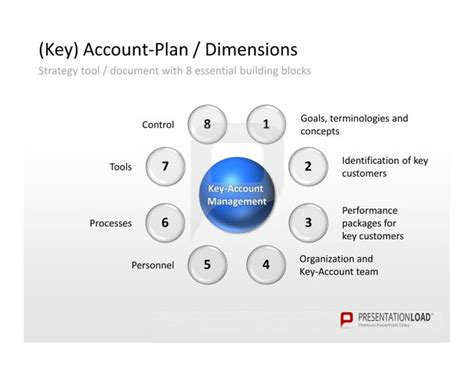 key account management powerpoint exle template of key