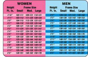 Ideal Picture Height by Do You Know Your True Frame Size