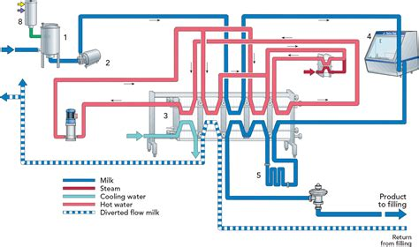 typical central air conditioning wiring diagram hvac