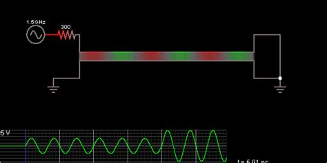 standing waves in transmission lines wiring diagram standing wave on a transmission line circuit simulator