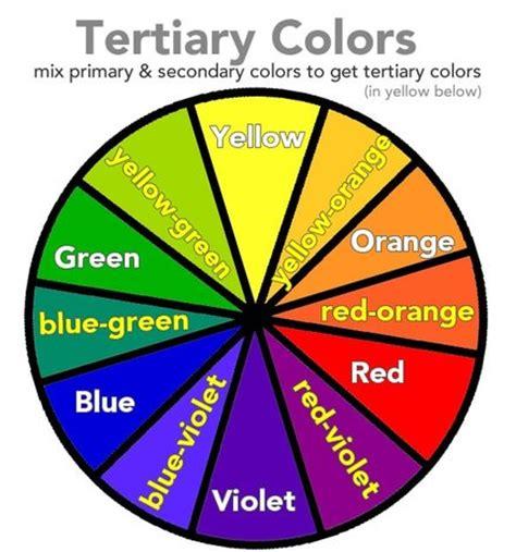 tertiary color wheel smart classes manila smart marikina