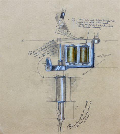 tattoo machine blueprints tattooed truth