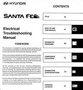 2004 hyundai santa fe electrical troubleshooting manual