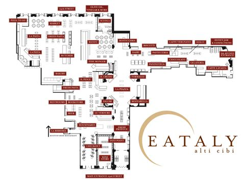 Eataly Floor Plan | the great white way eataly in nomad new york