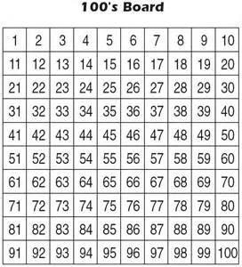 Template For Numbers 1 100 by 1 Through 100 Bord