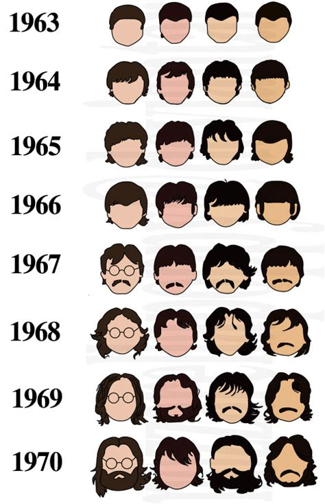 hair of the origin history of the beatles via their hair the big picture