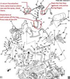 Duramax Lmm Exhaust System Diagram Help Lml Fass Lift High Psi Chevy And Gmc
