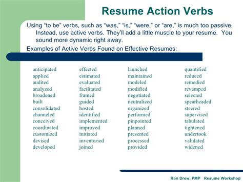 spearheaded resume rdrew resume workshop get a custom high quality essay here district