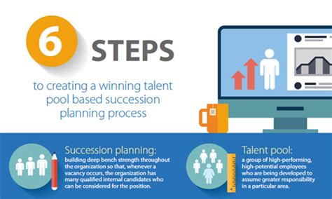 Creating Ebooks succession planning templates download toolkit