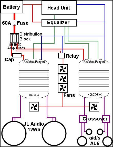 wiring diagram for radio installation wiring free wiring