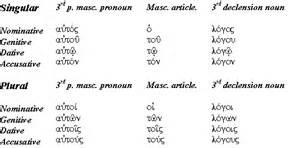 list of nominative pronouns