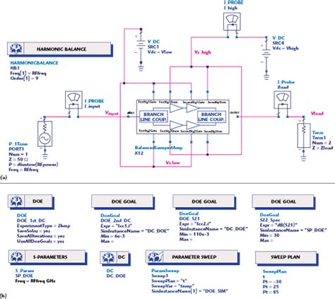 layout design of integrated circuits wipo integrated circuits design flow 28 images improving timing correlation to synthesis in