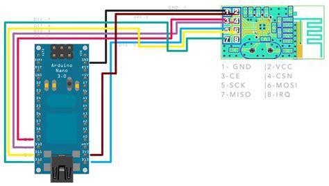 topic arduino nano nrf24l01 setup tinker labz