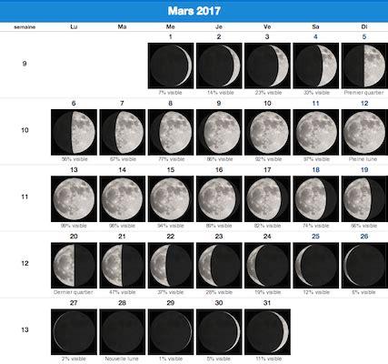 calendrier ovulation gratuit