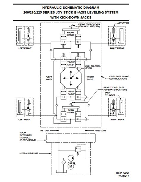 hydraulic leveling wiring diagram wiring diagrams