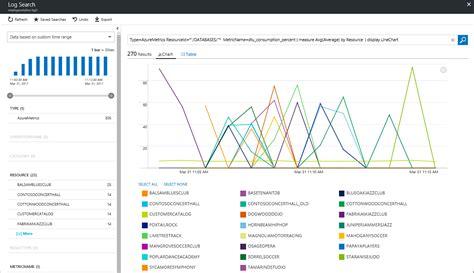 tutorial sql database design use log analytics with a sql database multi tenant app