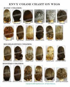 color of envy envy wig color chart on wigs