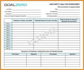 hazard analysis template free hazard analysis form letter format mail