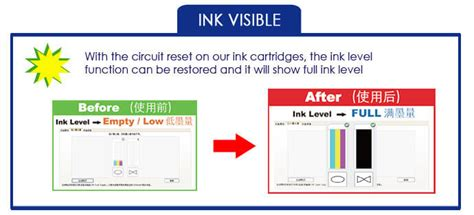 reset hp deskjet 1050 ink level taiwan reset chip with ink cartridge for hp 122 122xl