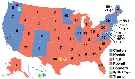 presidential electoral college 2016 standings file 2016 us presidential election results svg