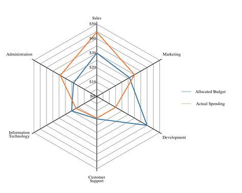 radar diagram matlab wiring diagram