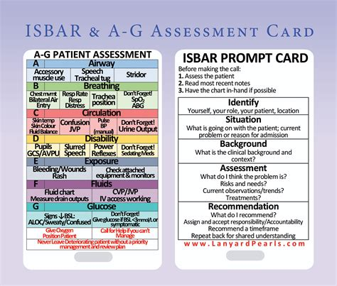 isbar a g assessment card for deteriorating patient