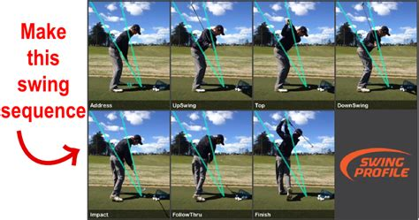 rory mcilroy swing sequence make golf swing sequence image in 10 seconds challenge